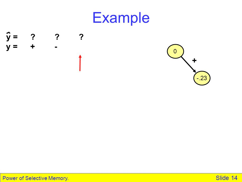 Power of Selective Memory. Slide 14 Example y = +- 0 y = ??? -.23 +