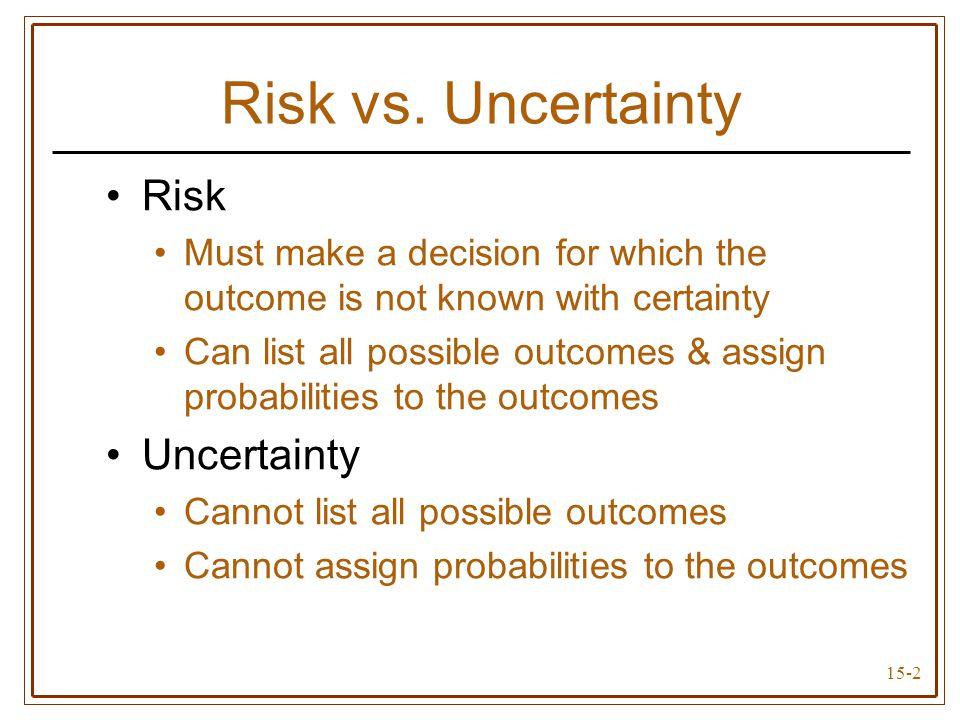 15-2 Risk vs.