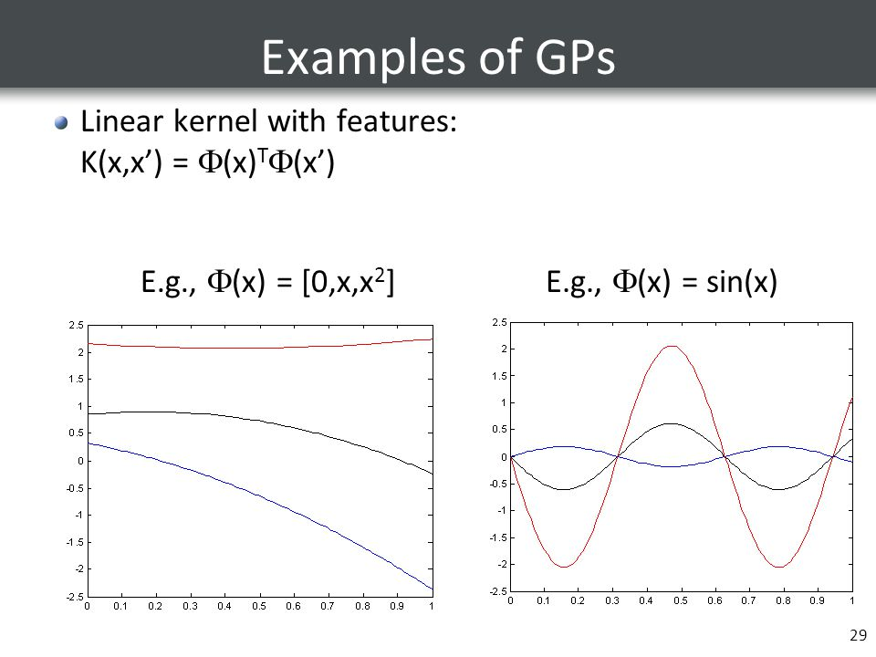 29 Examples of GPs Linear kernel with features: K(x,x') =  (x) T  (x') E.g.,  (x) = [0,x,x 2 ]E.g.,  (x) = sin(x)