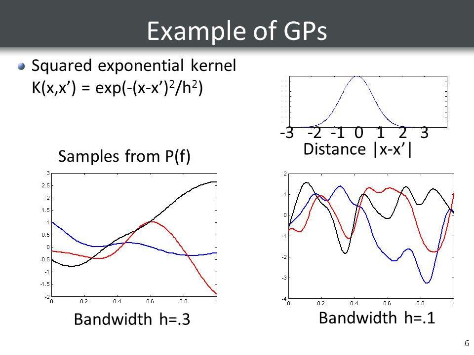7 Gaussian process optimization [e.g., Jones et al '98] x f(x) Goal: Adaptively pick inputs such that Key question: how should we pick samples.