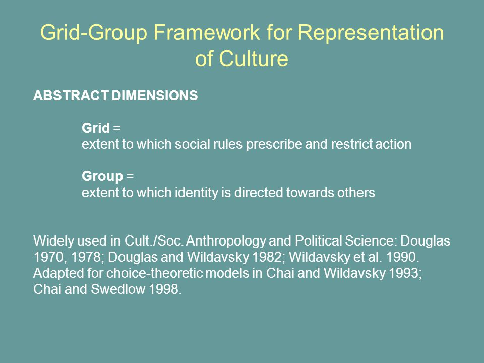 ABSTRACT DIMENSIONS Grid = extent to which social rules prescribe and restrict action Group = extent to which identity is directed towards others Widely used in Cult./Soc.