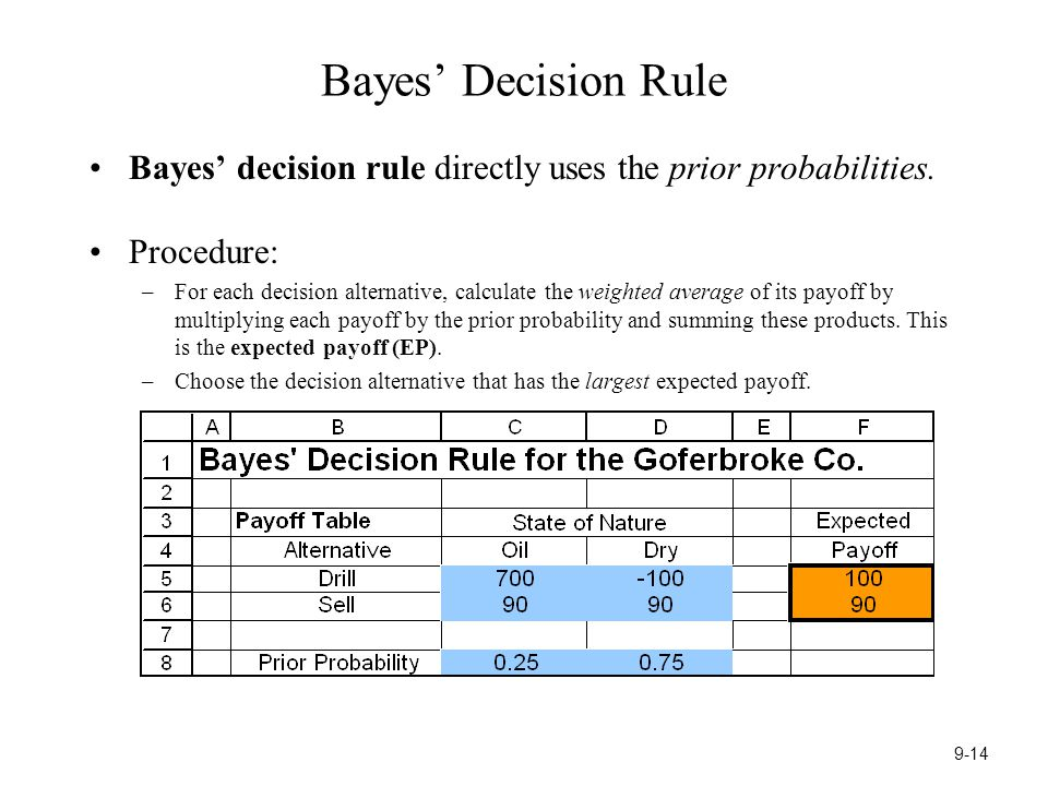 Bayes' Decision Rule Bayes' decision rule directly uses the prior probabilities.