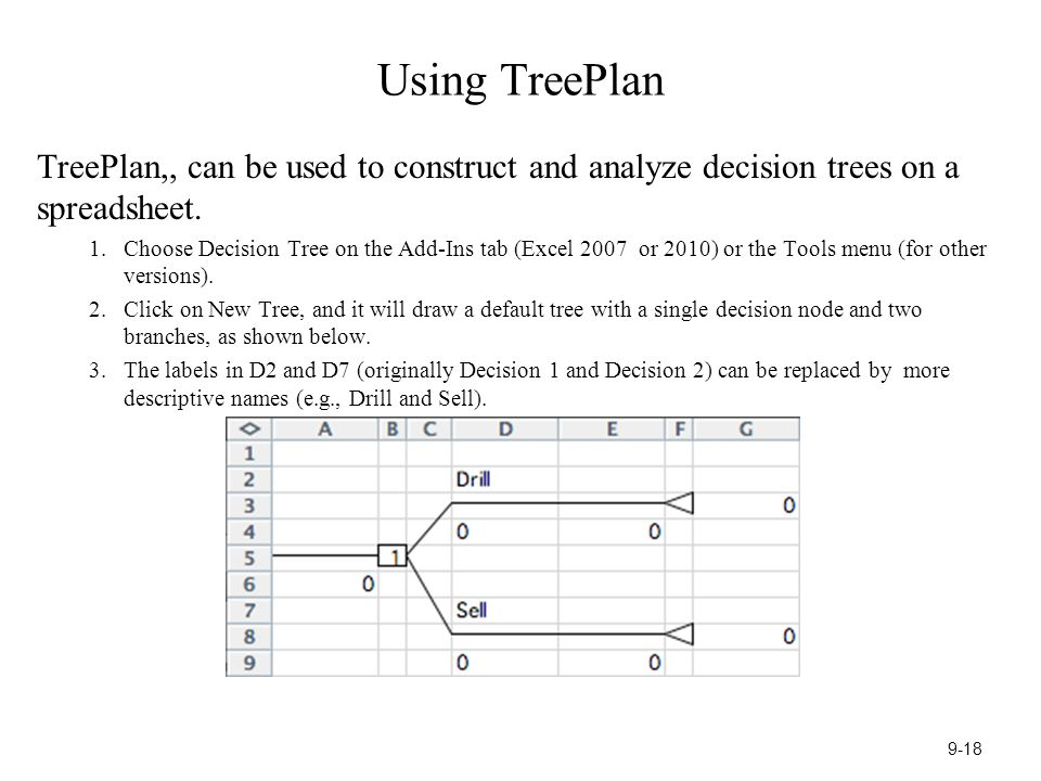 Using TreePlan TreePlan,, can be used to construct and analyze decision trees on a spreadsheet.