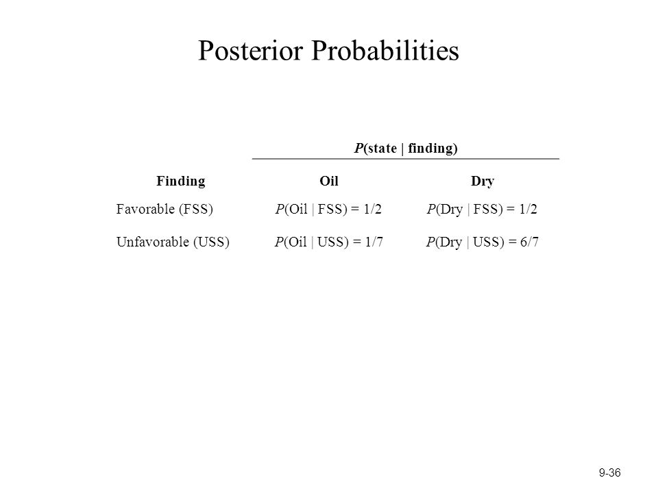 Posterior Probabilities P(state | finding) FindingOilDry Favorable (FSS)P(Oil | FSS) = 1/2P(Dry | FSS) = 1/2 Unfavorable (USS)P(Oil | USS) = 1/7P(Dry | USS) = 6/7 9-36