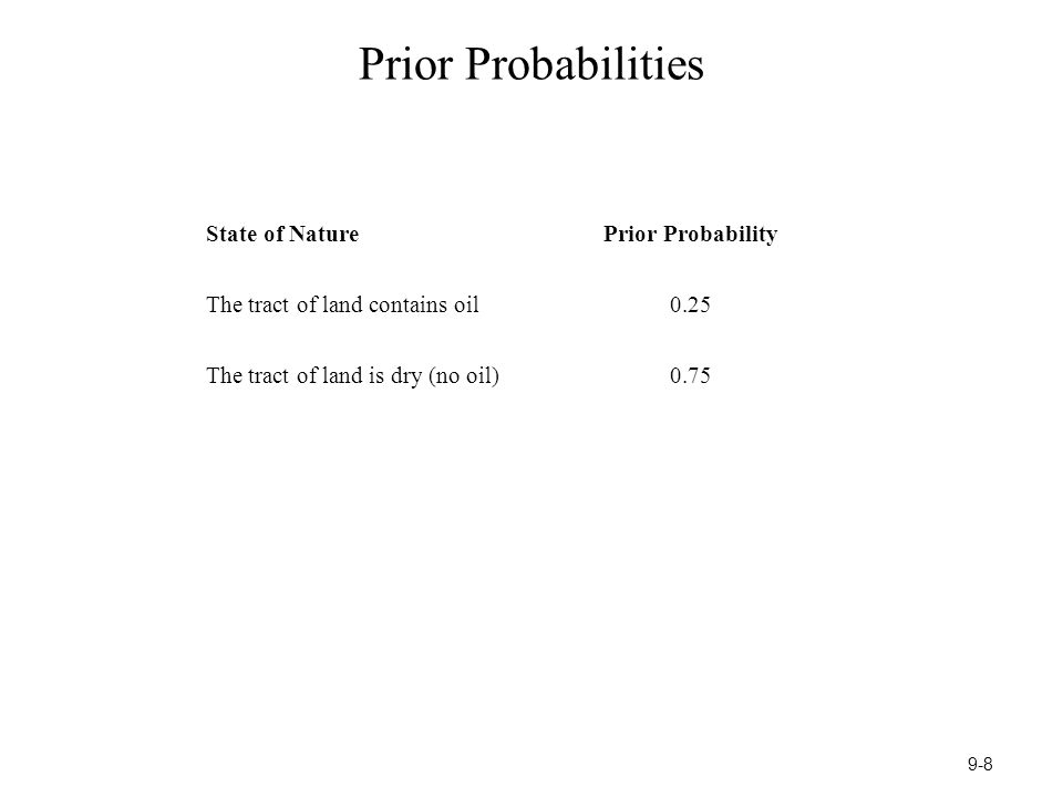 Prior Probabilities State of NaturePrior Probability The tract of land contains oil0.25 The tract of land is dry (no oil)0.75 9-8