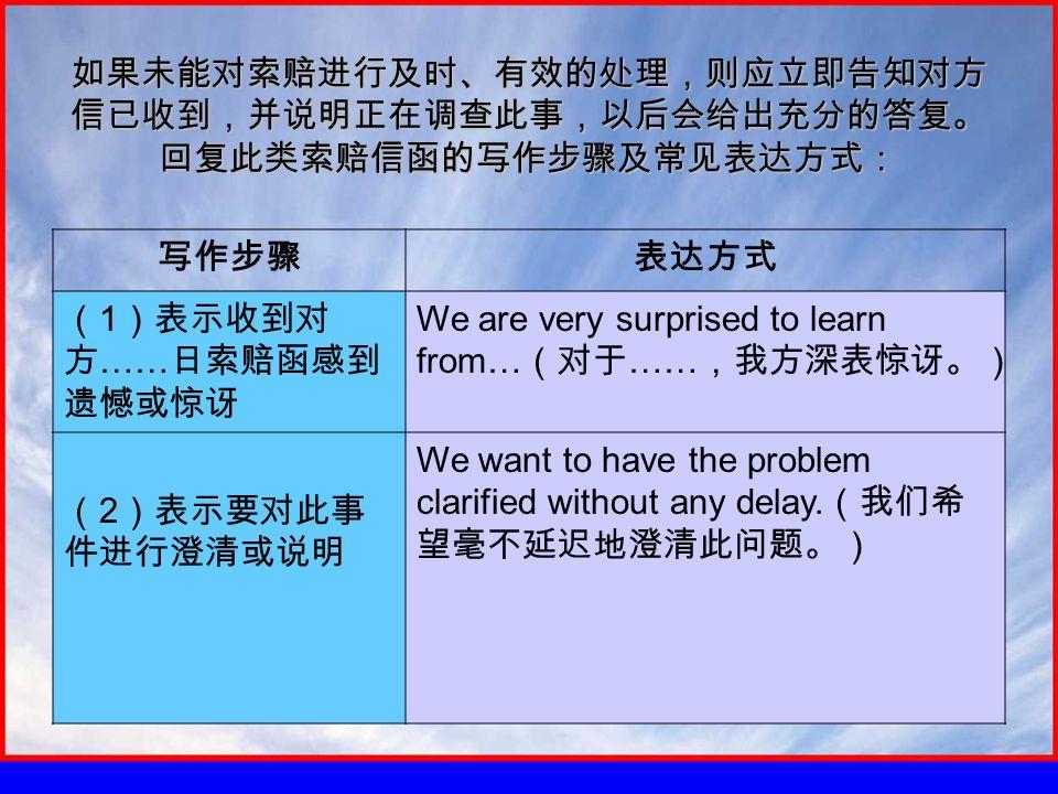 如果未能对索赔进行及时、有效的处理,则应立即告知对方 信已收到,并说明正在调查此事,以后会给出充分的答复。 回复此类索赔信函的写作步骤及常见表达方式: 写作步骤表达方式 ( 1 )表示收到对 方 …… 日索赔函感到 遗憾或惊讶 We are very surprised to learn from… (对于 …… ,我方深表惊讶。) ( 2 )表示要对此事 件进行澄清或说明 We want to have the problem clarified without any delay.
