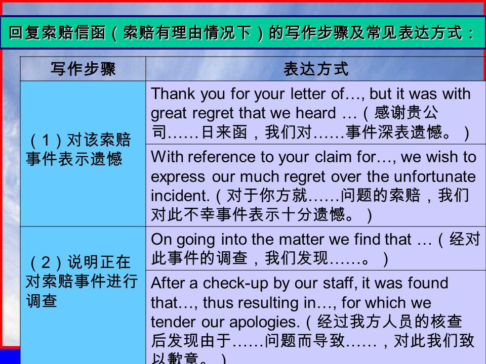 回复索赔信函(索赔有理由情况下)的写作步骤及常见表达方式: 写作步骤表达方式 ( 1 )对该索赔 事件表示遗憾 Thank you for your letter of…, but it was with great regret that we heard … (感谢贵公 司 …… 日来函,我们对 …… 事件深表遗憾。) With reference to your claim for…, we wish to express our much regret over the unfortunate incident.