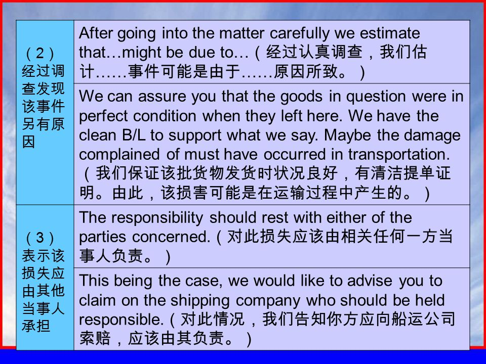 ( 4 )对该损 失再次表示遗 憾或提出拒绝 赔偿 Consequently we find no ground to compensate you for the loss.