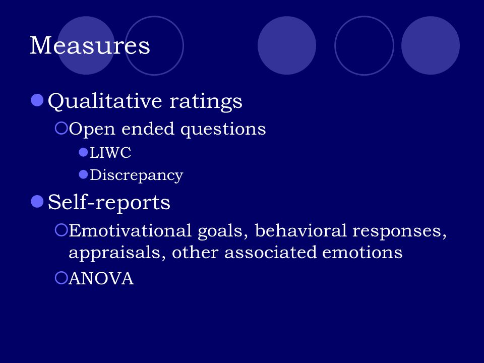 Measures Qualitative ratings  Open ended questions LIWC Discrepancy Self-reports  Emotivational goals, behavioral responses, appraisals, other associated emotions  ANOVA