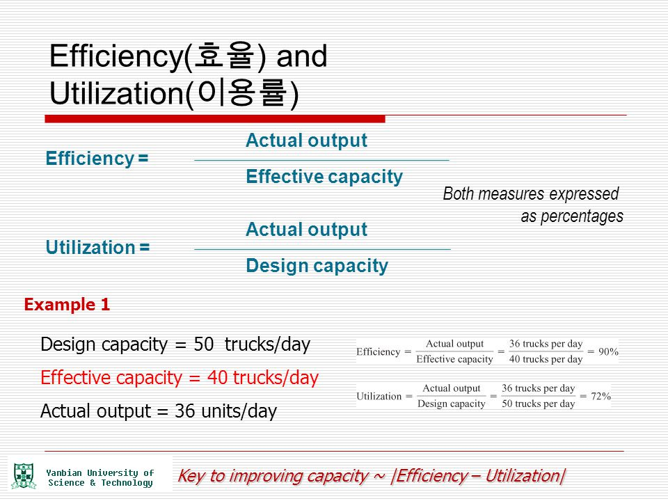 Efficiency( 효율 ) and Utilization( 이용률 ) Actual output Efficiency = Effective capacity Actual output Utilization = Design capacity Both measures expres
