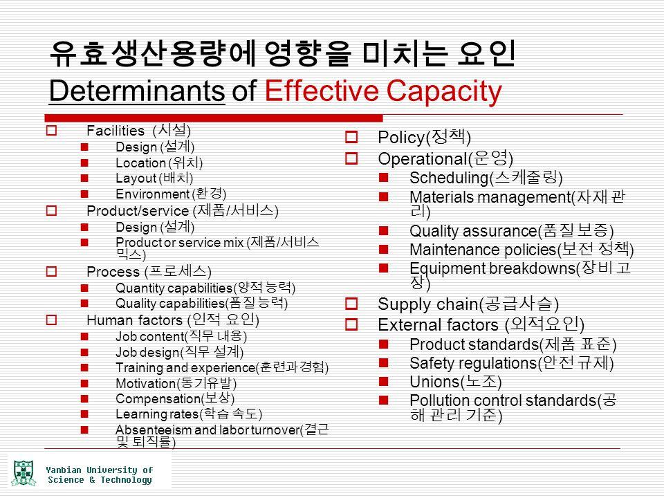 유효생산용량에 영향을 미치는 요인 Determinants of Effective Capacity  Facilities ( 시설 ) Design ( 설계 ) Location ( 위치 ) Layout ( 배치 ) Environment ( 환경 )  Product/ser
