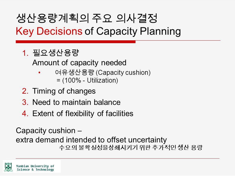 생산용량계획의 주요 의사결정 Key Decisions of Capacity Planning 1. 필요생산용량 Amount of capacity needed 여유생산용량 (Capacity cushion) = (100% - Utilization) 2.Timing of ch