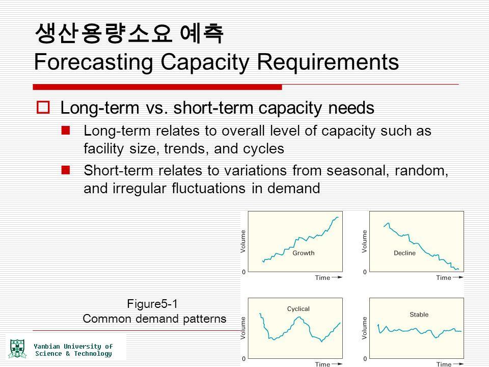 생산용량소요 예측 Forecasting Capacity Requirements  Long-term vs. short-term capacity needs Long-term relates to overall level of capacity such as facility