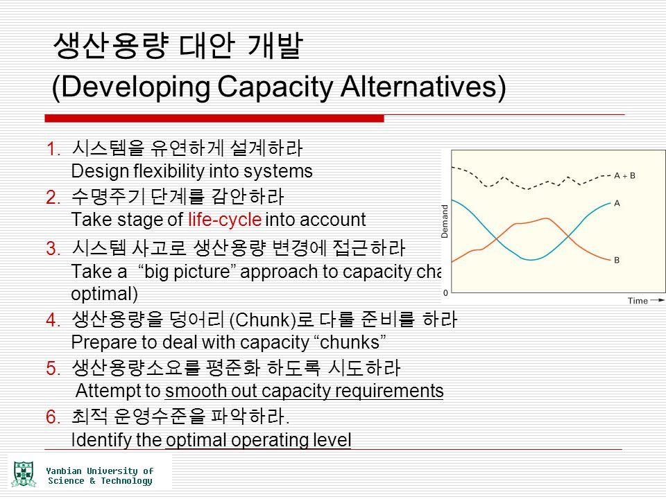 생산용량 대안 개발 (Developing Capacity Alternatives) 1. 시스템을 유연하게 설계하라 Design flexibility into systems 2. 수명주기 단계를 감안하라 Take stage of life-cycle into account