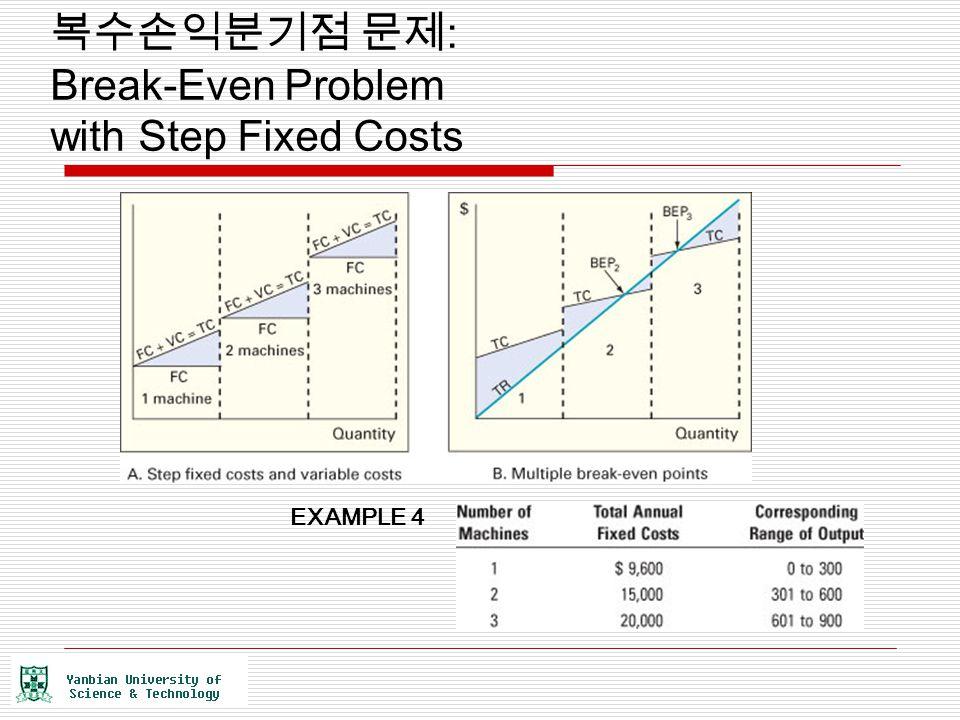 복수손익분기점 문제 : Break-Even Problem with Step Fixed Costs EXAMPLE 4