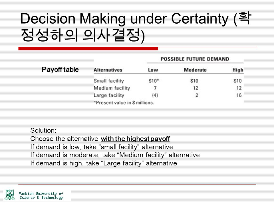 """Decision Making under Certainty ( 확 정성하의 의사결정 ) Solution: Choose the alternative with the highest payoff If demand is low, take """"small facility"""" alter"""