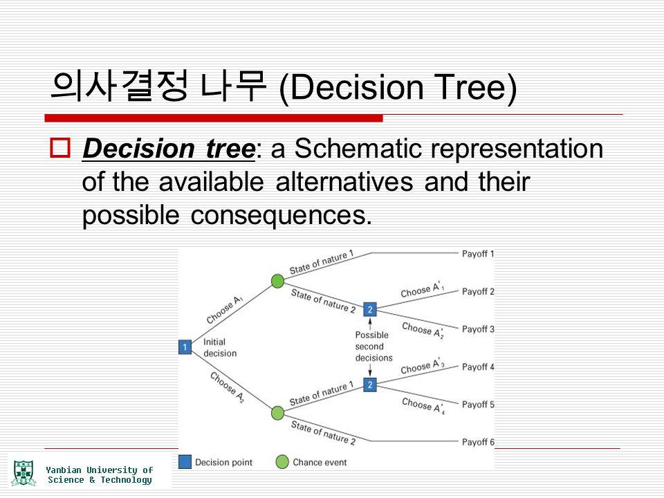 의사결정 나무 (Decision Tree)  Decision tree: a Schematic representation of the available alternatives and their possible consequences.