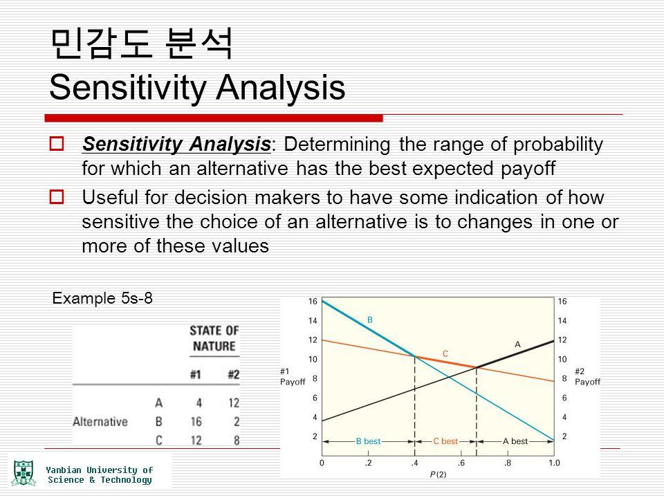 민감도 분석 Sensitivity Analysis  Sensitivity Analysis: Determining the range of probability for which an alternative has the best expected payoff  Usefu
