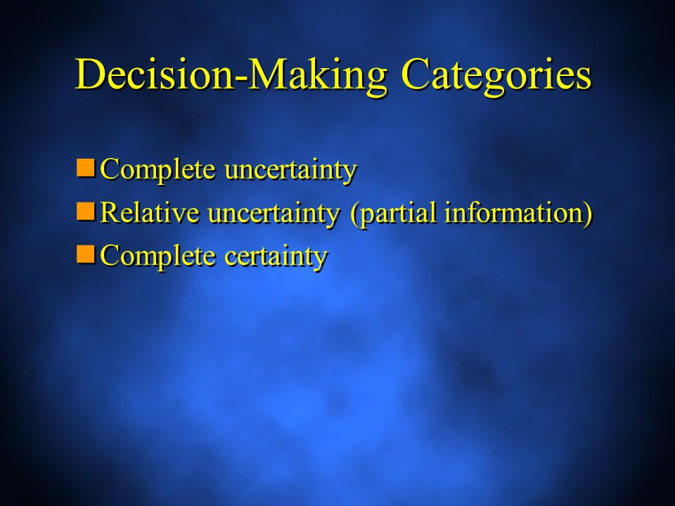 Decision-Making Categories Complete uncertainty Relative uncertainty (partial information) Complete certainty Complete uncertainty Relative uncertainty (partial information) Complete certainty