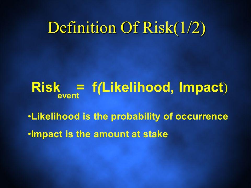 Definition of Risk(2/2) Risk = f(Hazard, Safeguard )