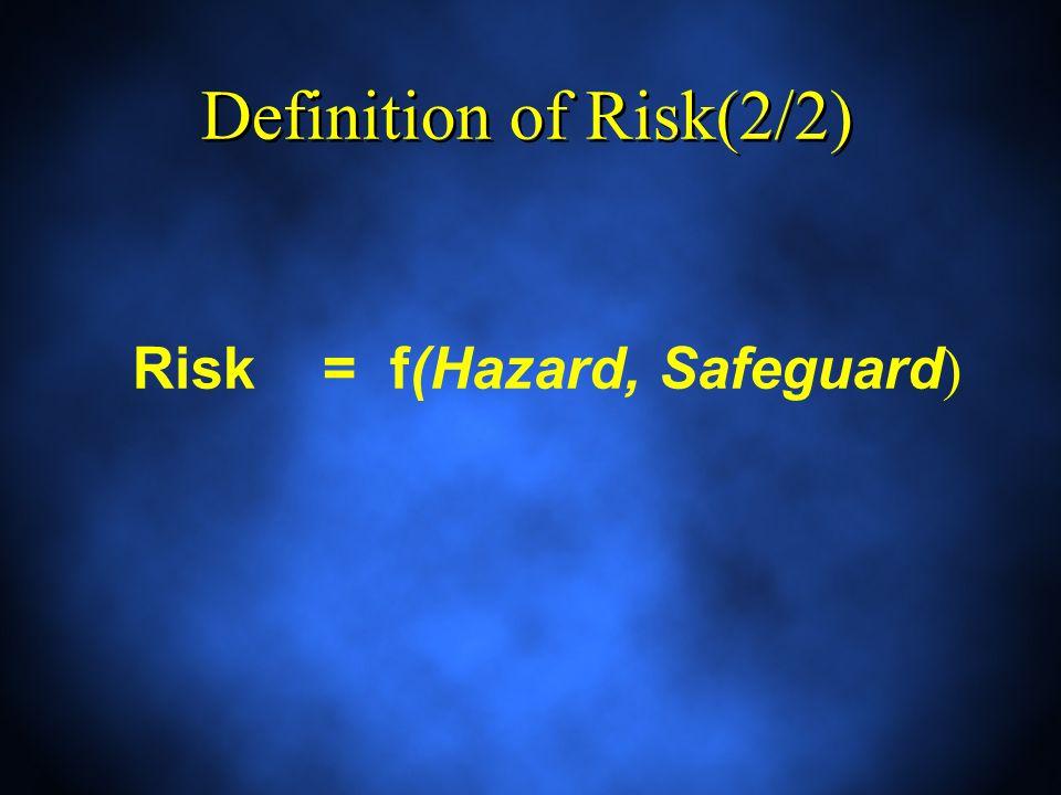 Tolerance for Risk