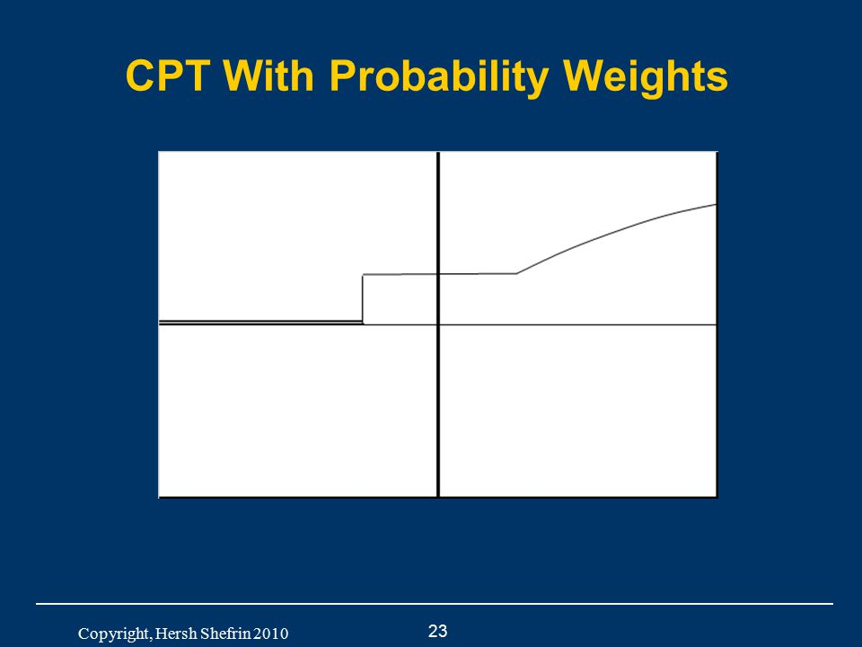 23 Copyright, Hersh Shefrin 2010 CPT With Probability Weights