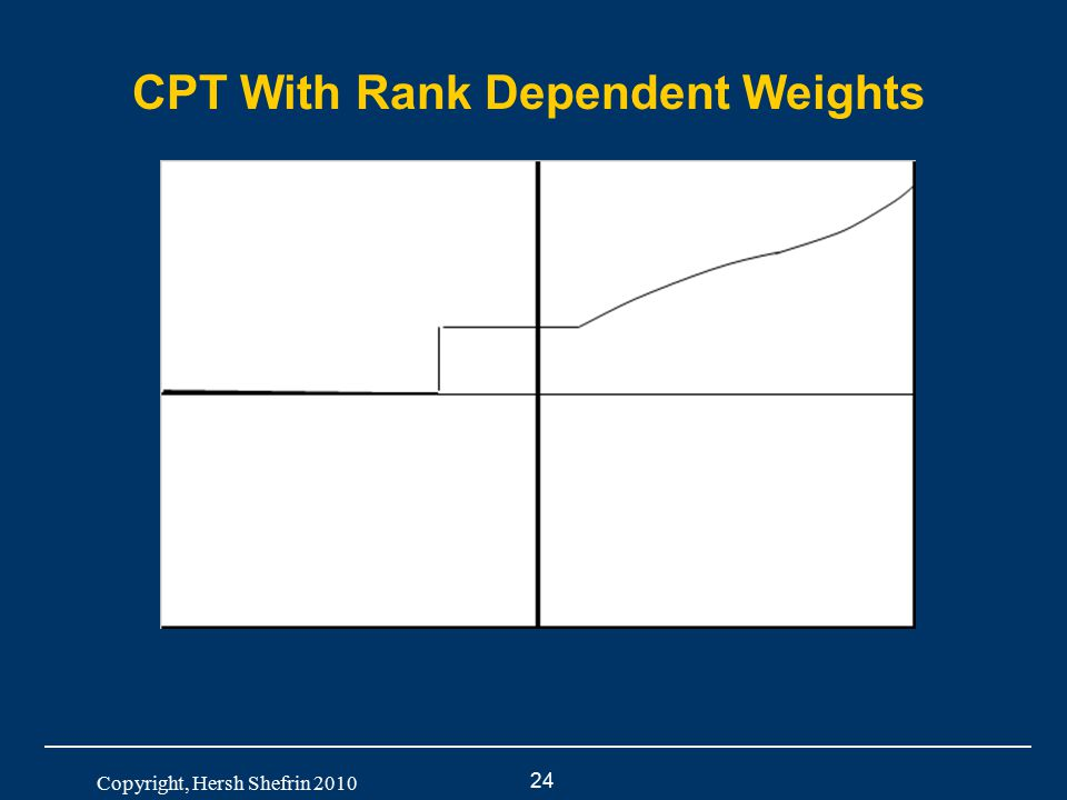 24 Copyright, Hersh Shefrin 2010 CPT With Rank Dependent Weights
