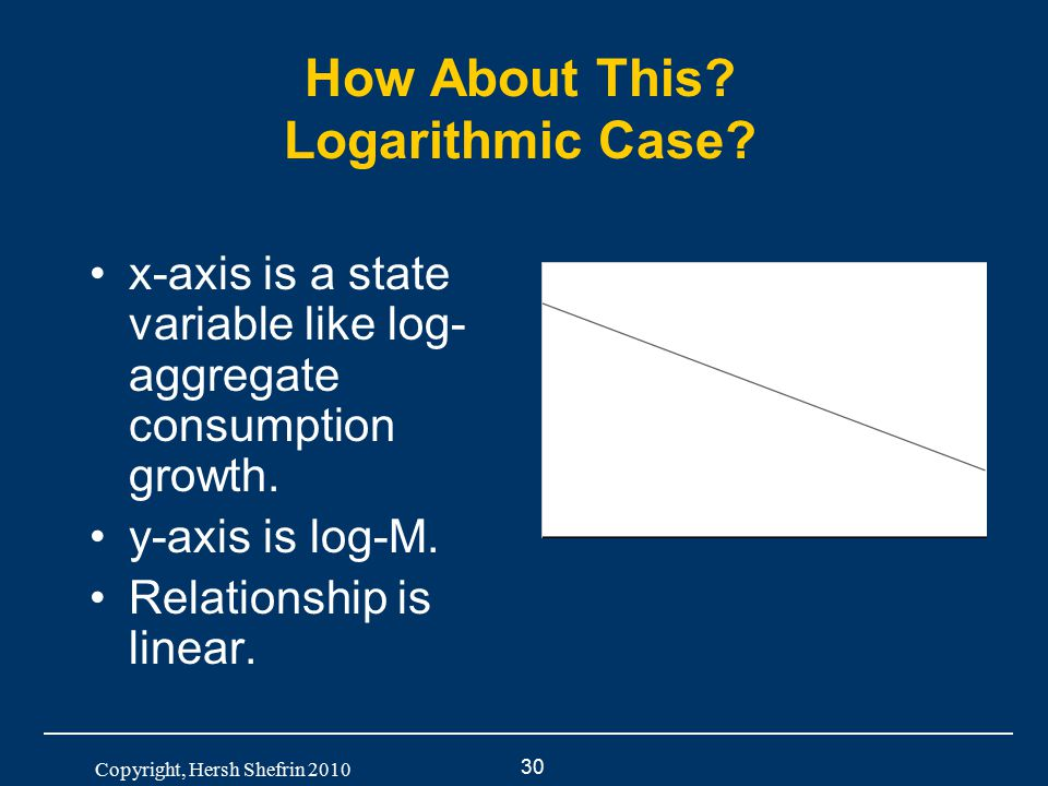 30 Copyright, Hersh Shefrin 2010 How About This? Logarithmic Case? x-axis is a state variable like log- aggregate consumption growth. y-axis is log-M.