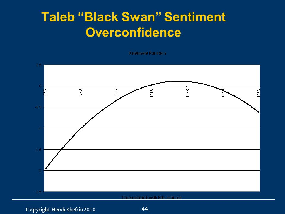 "44 Copyright, Hersh Shefrin 2010 Taleb ""Black Swan"" Sentiment Overconfidence"