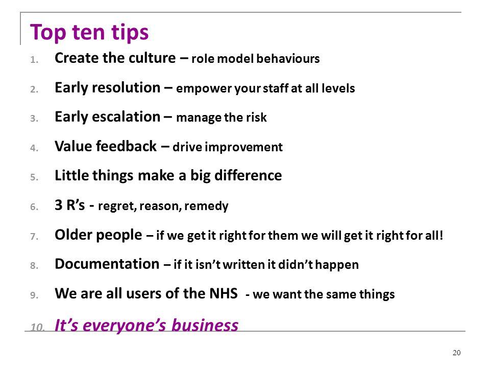20 Top ten tips 1. Create the culture – role model behaviours 2.