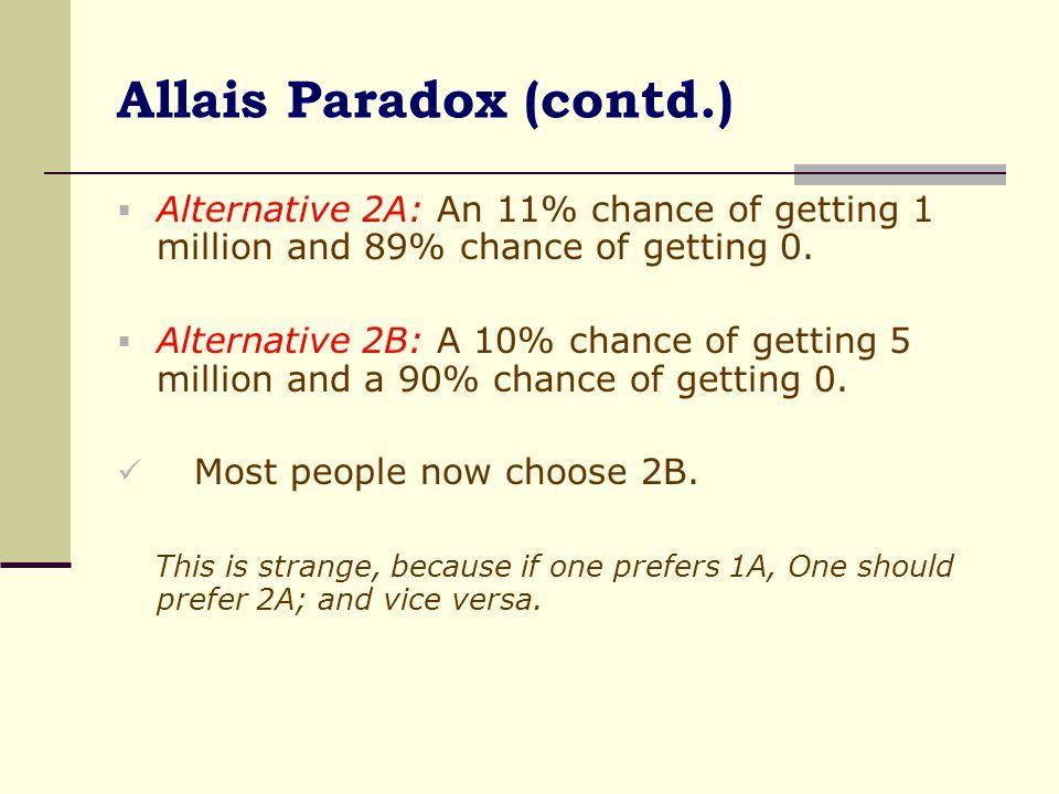 Allais Paradox (contd.) Experiment 1Experiment 2 Gamble 1AGamble 1BGamble 2AGamble 2B WinningsChanceWinningsChanceWinningsChanceWinningsChance $1 million100% $1 million89%Nothing89% Nothing90% Nothing1% $1 million11% $5 million10%$5 million10%
