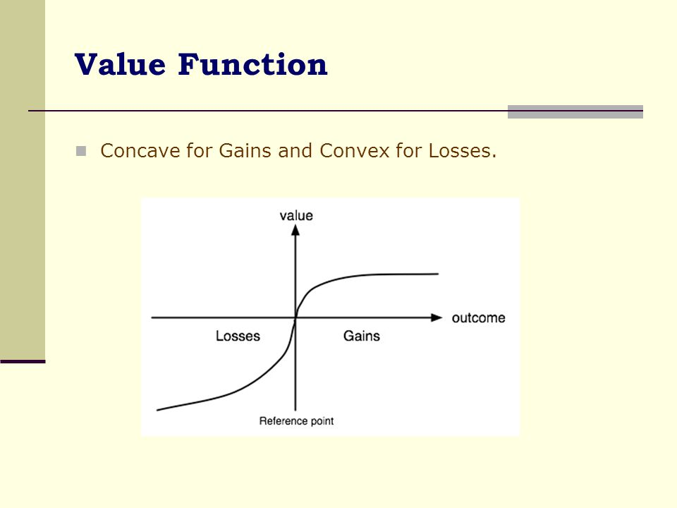 Illustrations of Prospect Theory Problem 1: In addition to what you have, you are given Rs 100.