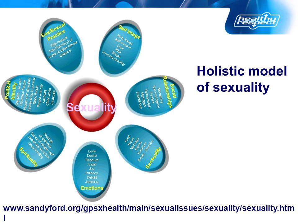 Holistic model of sexuality www.sandyford.org/gpsxhealth/main/sexualissues/sexuality/sexuality.htm l