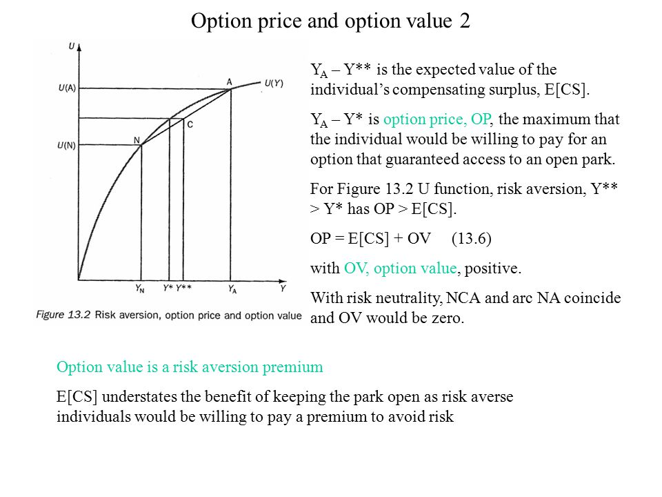 Option price and option value 2 Y A – Y** is the expected value of the individual's compensating surplus, E[CS]. Y A – Y* is option price, OP, the max