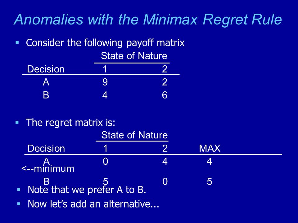 Anomalies with the Minimax Regret Rule  Consider the following payoff matrix State of Nature Decision 1 2 A9 2 B46 State of Nature Decision 1 2 MAX A0 4 4 <--minimum B505  The regret matrix is:  Note that we prefer A to B.