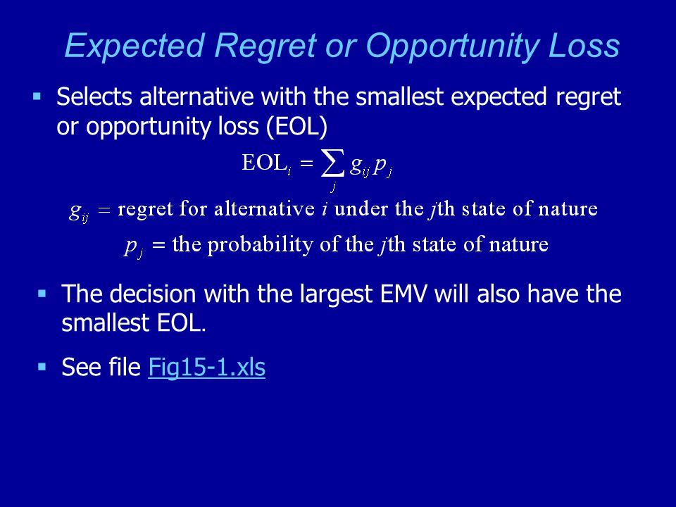 Expected Regret or Opportunity Loss  Selects alternative with the smallest expected regret or opportunity loss (EOL)  The decision with the largest EMV will also have the smallest EOL.