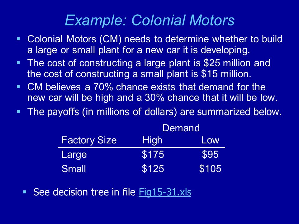 Example: Colonial Motors  Colonial Motors (CM) needs to determine whether to build a large or small plant for a new car it is developing.