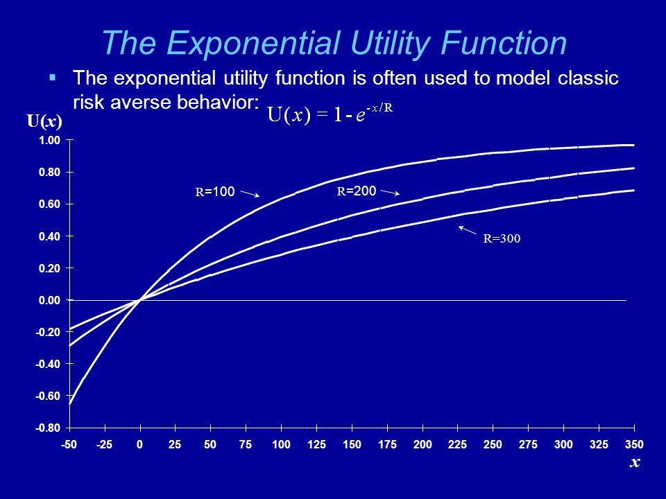 The Exponential Utility Function  The exponential utility function is often used to model classic risk averse behavior: