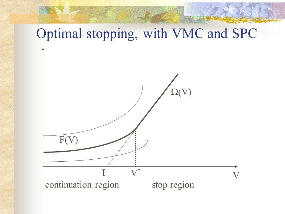 Optimal stopping, with VMC and SPC V  (V) F(V) I V*V* continuation regionstop region