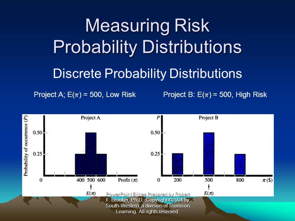 Adjusting Value for Risk PowerPoint Slides Prepared by Robert F.
