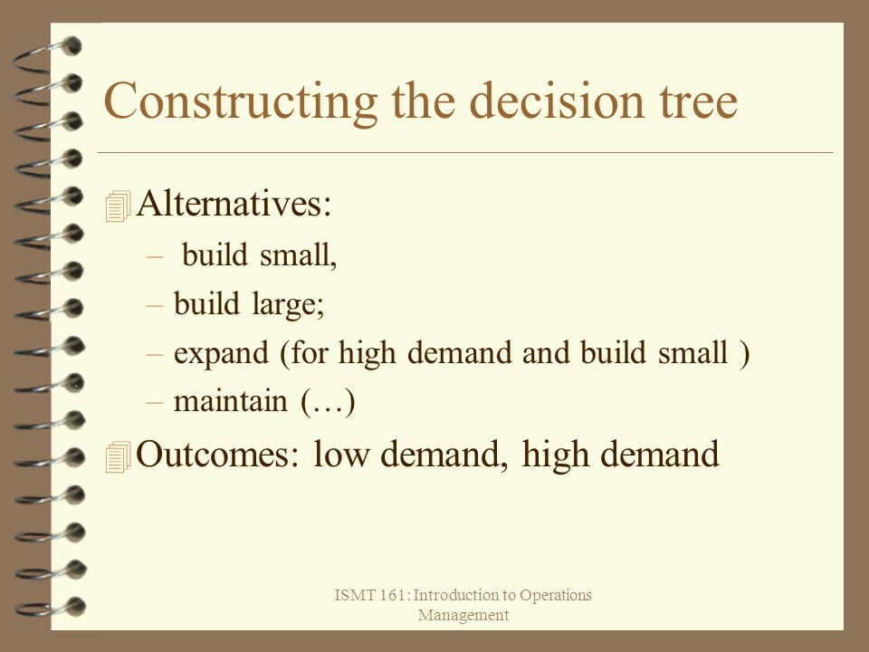 ISMT 161: Introduction to Operations Management Constructing the decision tree 4 Alternatives: – build small, –build large; –expand (for high demand a