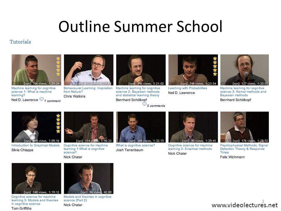Outline Summer School www.videolectures.net 3