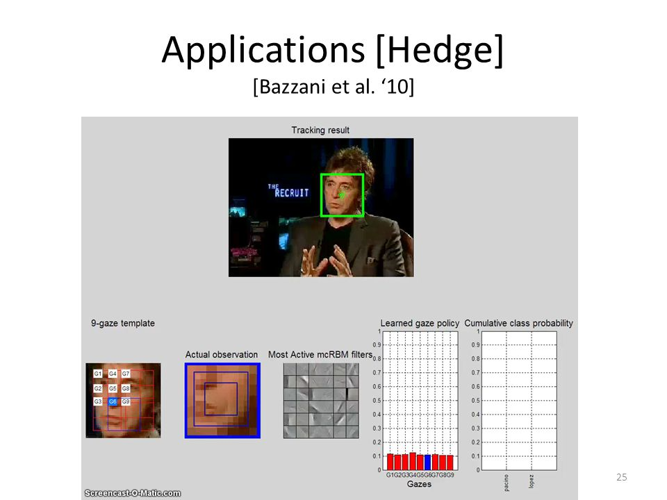 Applications [Hedge] [Bazzani et al. '10] 25