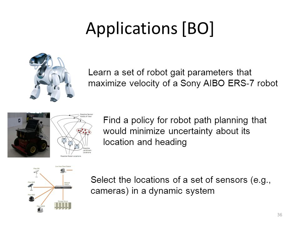 Applications [BO] Learn a set of robot gait parameters that maximize velocity of a Sony AIBO ERS-7 robot Find a policy for robot path planning that wo
