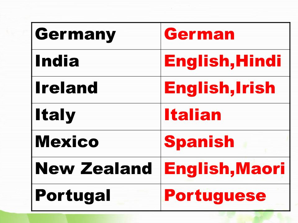 Use the following diagram CountryOfficial language(s) AustraliaEnglish BengalBengali CanadaEnglish, French Chinese EgyptArabic FranceFrench