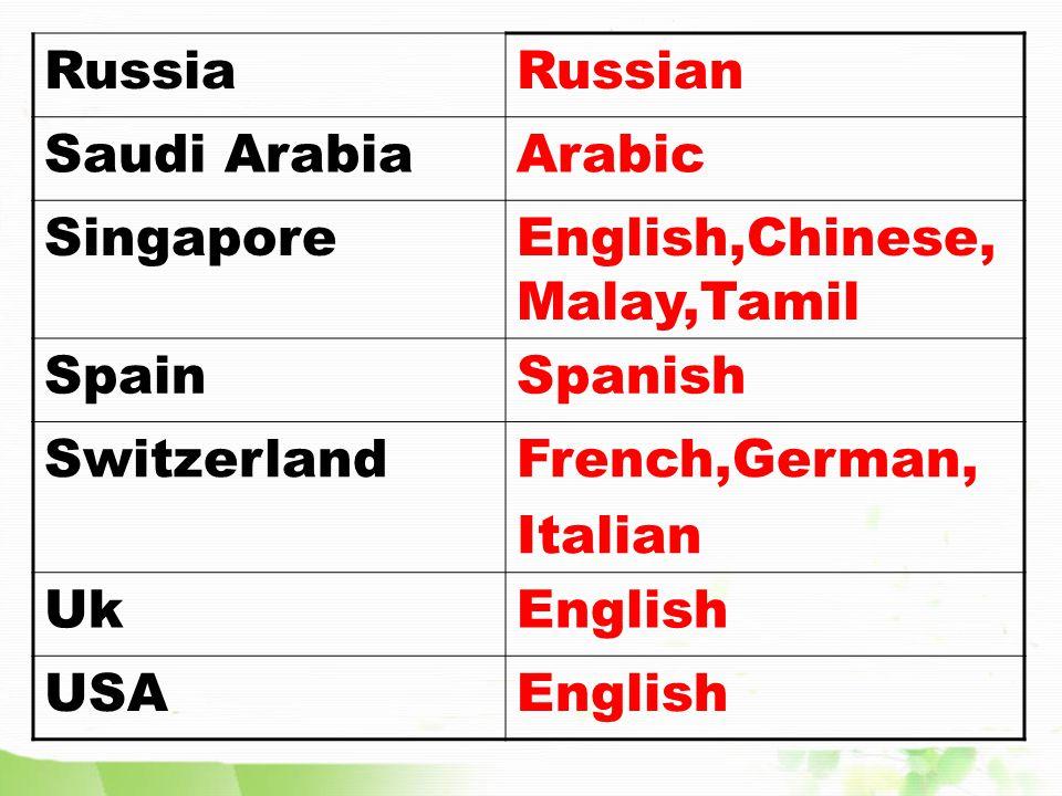 GermanyGerman IndiaEnglish,Hindi IrelandEnglish,Irish ItalyItalian MexicoSpanish New ZealandEnglish,Maori PortugalPortuguese