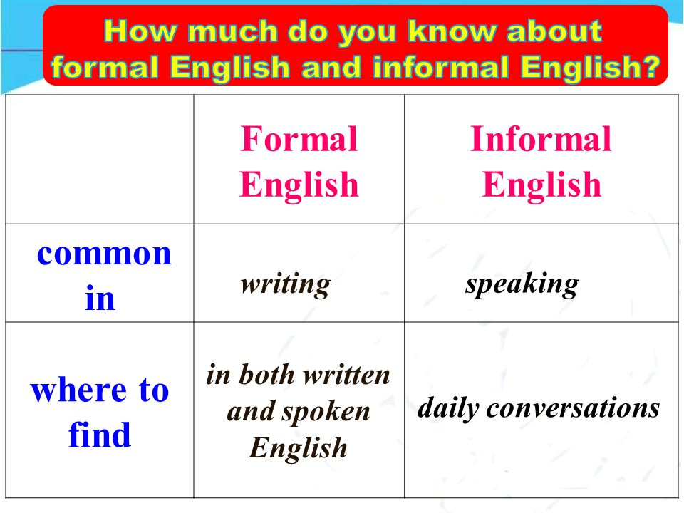 Formal and informal English Word power