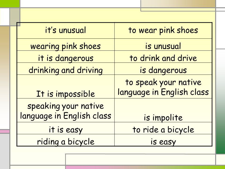 it's unusualto wear pink shoes wearing pink shoesis unusual it is dangerousto drink and drive drinking and drivingis dangerous It is impossible to speak your native language in English class speaking your native language in English class is impolite it is easyto ride a bicycle riding a bicycleis easy