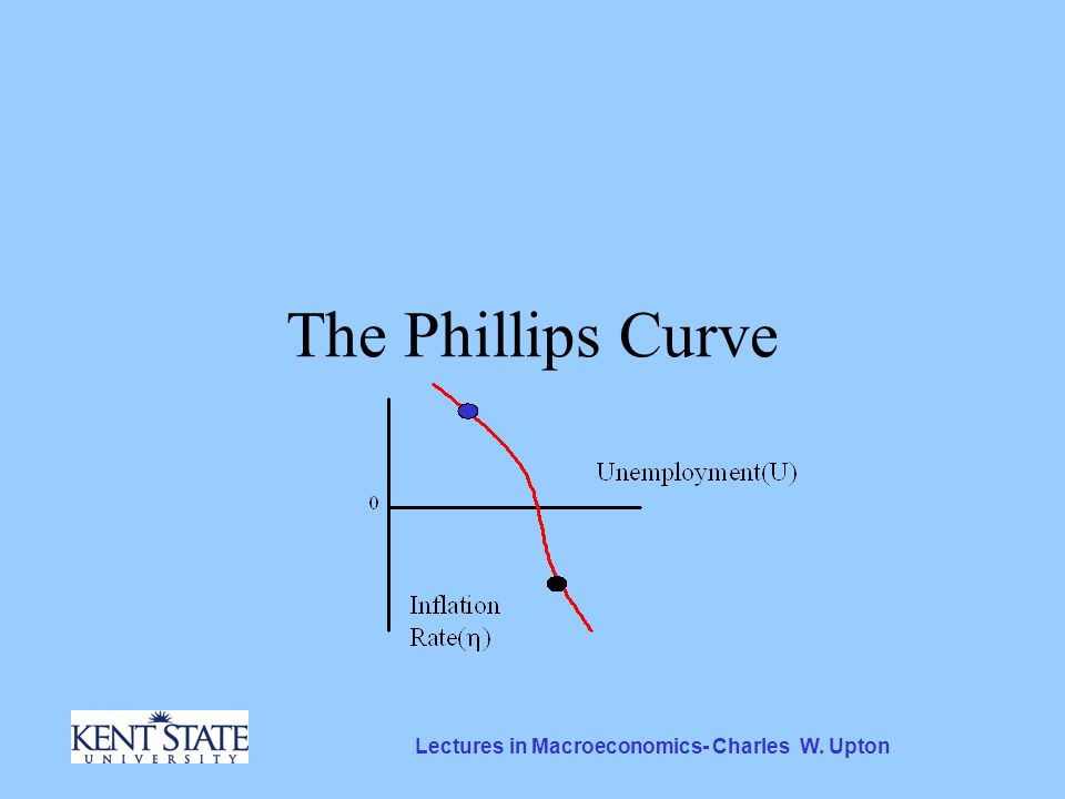 Lectures in Macroeconomics- Charles W. Upton The Phillips Curve
