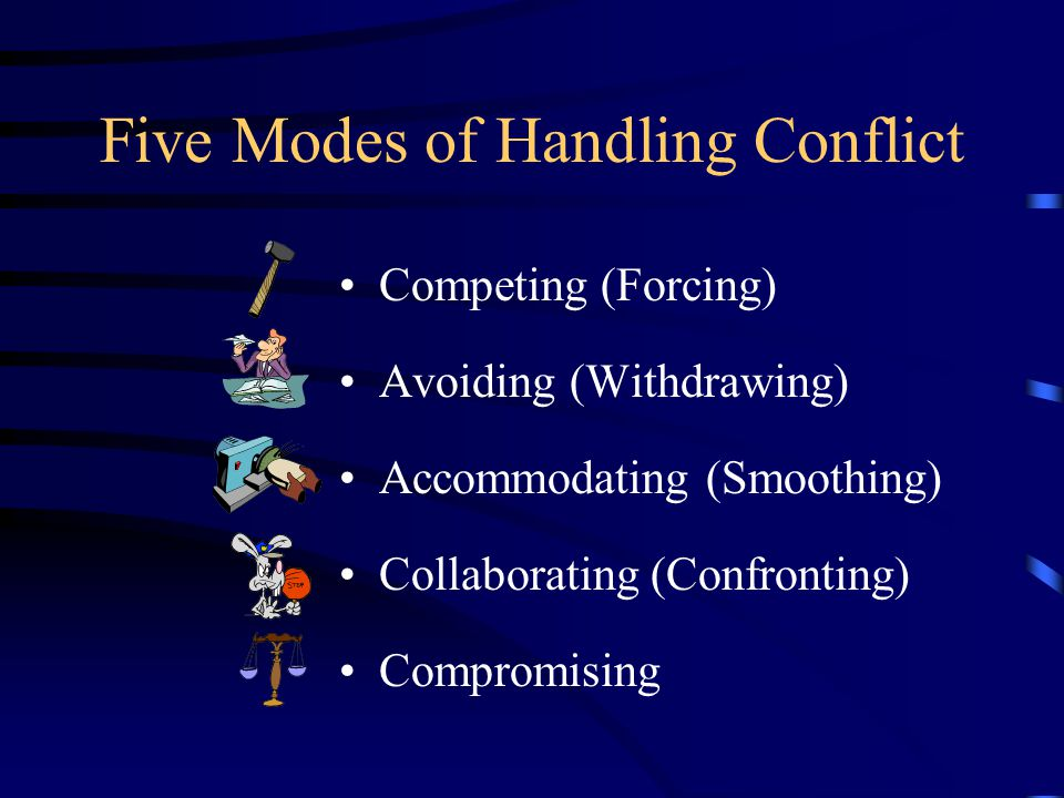 Five Modes of Handling Conflict Competing (Forcing) Avoiding (Withdrawing) Accommodating (Smoothing) Collaborating (Confronting) Compromising